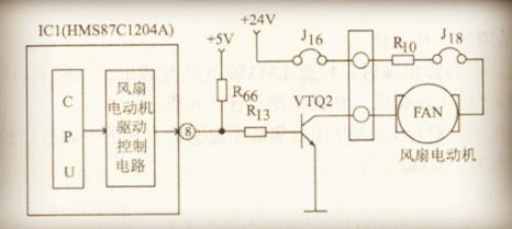 初步判断问题可能出在风扇电动机本身或其控制电路.