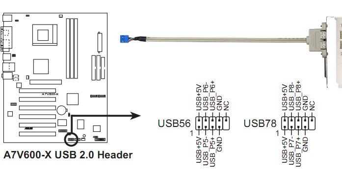 华硕主板a7v600-x前端音频线怎么连接
